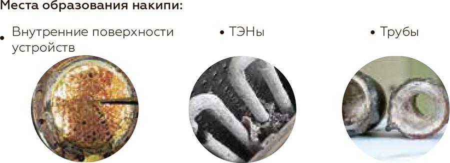 Свод ТВН средство для промывки теплообменника