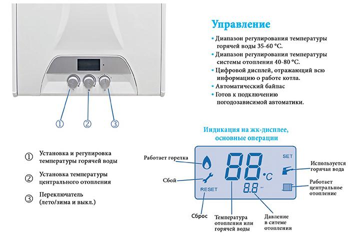 Газовый турбированный котел Е.С.А. 24 кВт